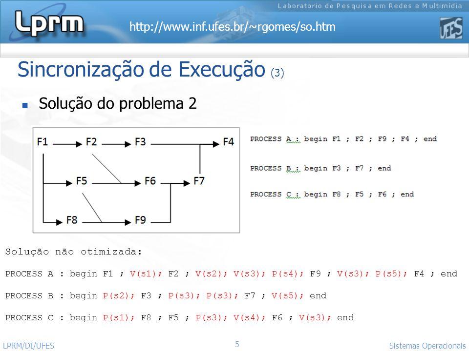 http://www.inf.ufes.br/~rgomes/so.htm Sistemas Operacionais LPRM/DI/UFES 5 Solução do problema 2 Sincronização de Execução (3) Solução não otimizada: