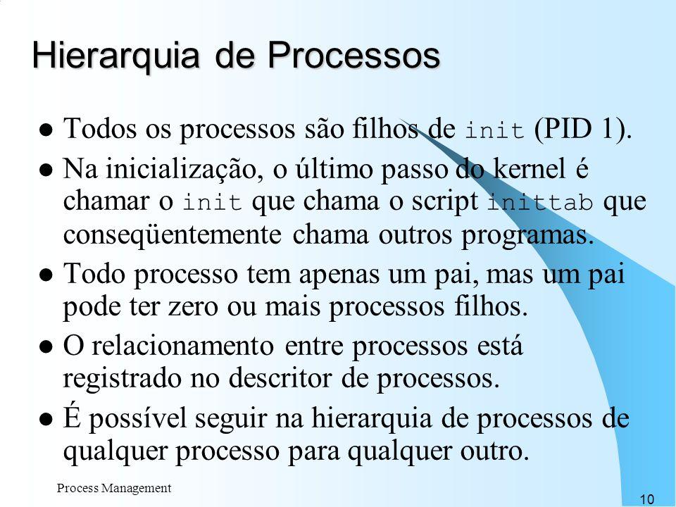 Process Management 10 Hierarquia de Processos Todos os processos são filhos de init (PID 1). Na inicialização, o último passo do kernel é chamar o ini