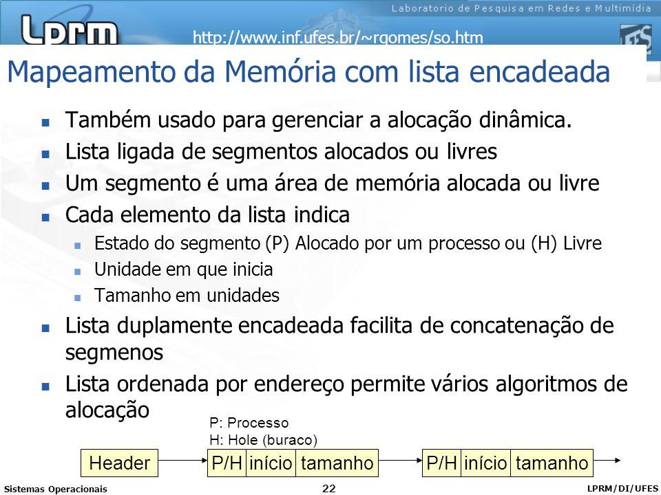 http://www.inf.ufes.br/~rgomes/so.htm Sistemas Operacionais LPRM/DI/UFES 22 Também usado para gerenciar a alocação dinâmica. Lista ligada de segmentos