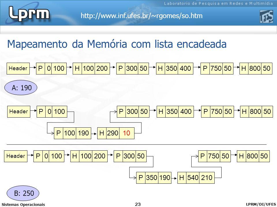 http://www.inf.ufes.br/~rgomes/so.htm Mapeamento da Memória com lista encadeada Sistemas Operacionais LPRM/DI/UFES 23 Header P0100H 200P30050H350400P7