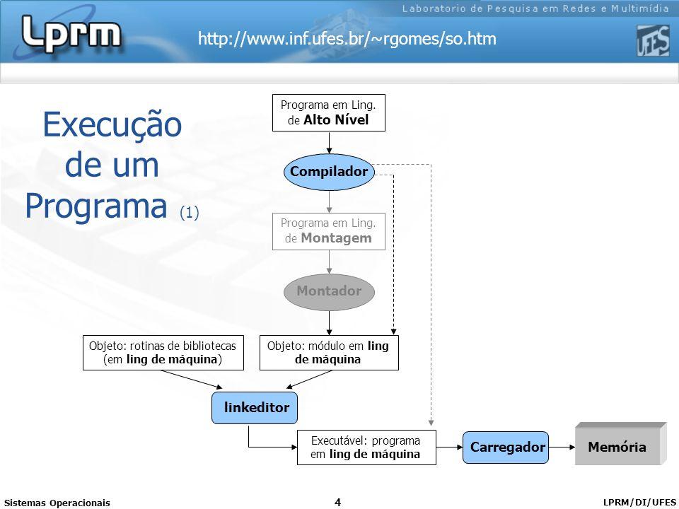 http://www.inf.ufes.br/~rgomes/so.htm Sistemas Operacionais LPRM/DI/UFES 4 Execução de um Programa (1) Compilador Montador linkeditor Carregador Progr