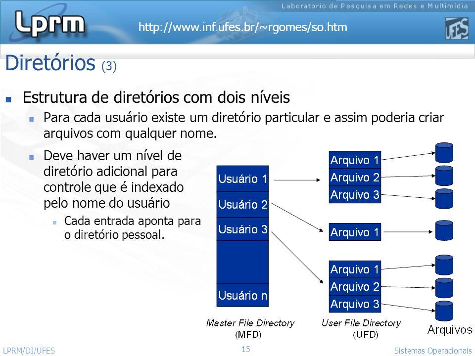 http://www.inf.ufes.br/~rgomes/so.htm 15 Sistemas Operacionais LPRM/DI/UFES Diretórios (3) Estrutura de diretórios com dois níveis Para cada usuário e