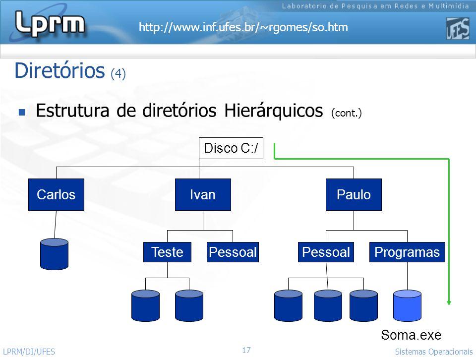 http://www.inf.ufes.br/~rgomes/so.htm 17 Sistemas Operacionais LPRM/DI/UFES Diretórios (4) Estrutura de diretórios Hierárquicos (cont.) Programas Carl