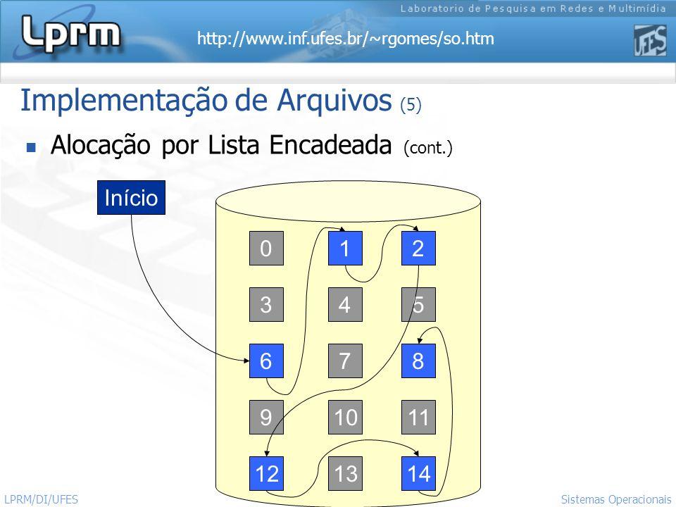 http://www.inf.ufes.br/~rgomes/so.htm 24 Sistemas Operacionais LPRM/DI/UFES Implementação de Arquivos (5) Alocação por Lista Encadeada (cont.) 14 11 8