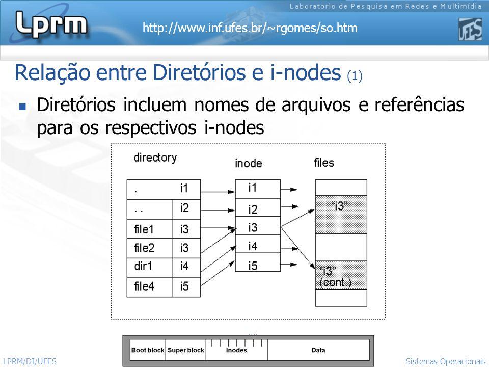 http://www.inf.ufes.br/~rgomes/so.htm 30 Sistemas Operacionais LPRM/DI/UFES Relação entre Diretórios e i-nodes (1) Diretórios incluem nomes de arquivo