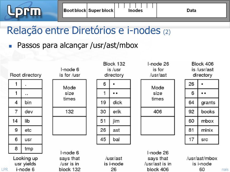 http://www.inf.ufes.br/~rgomes/so.htm 31 Sistemas Operacionais LPRM/DI/UFES Relação entre Diretórios e i-nodes (2) Passos para alcançar /usr/ast/mbox