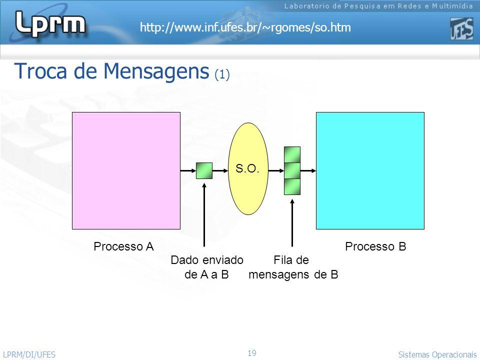 http://www.inf.ufes.br/~rgomes/so.htm 19 Sistemas Operacionais LPRM/DI/UFES Troca de Mensagens (1) Processo AProcesso B Dado enviado de A a B S.O. Fil