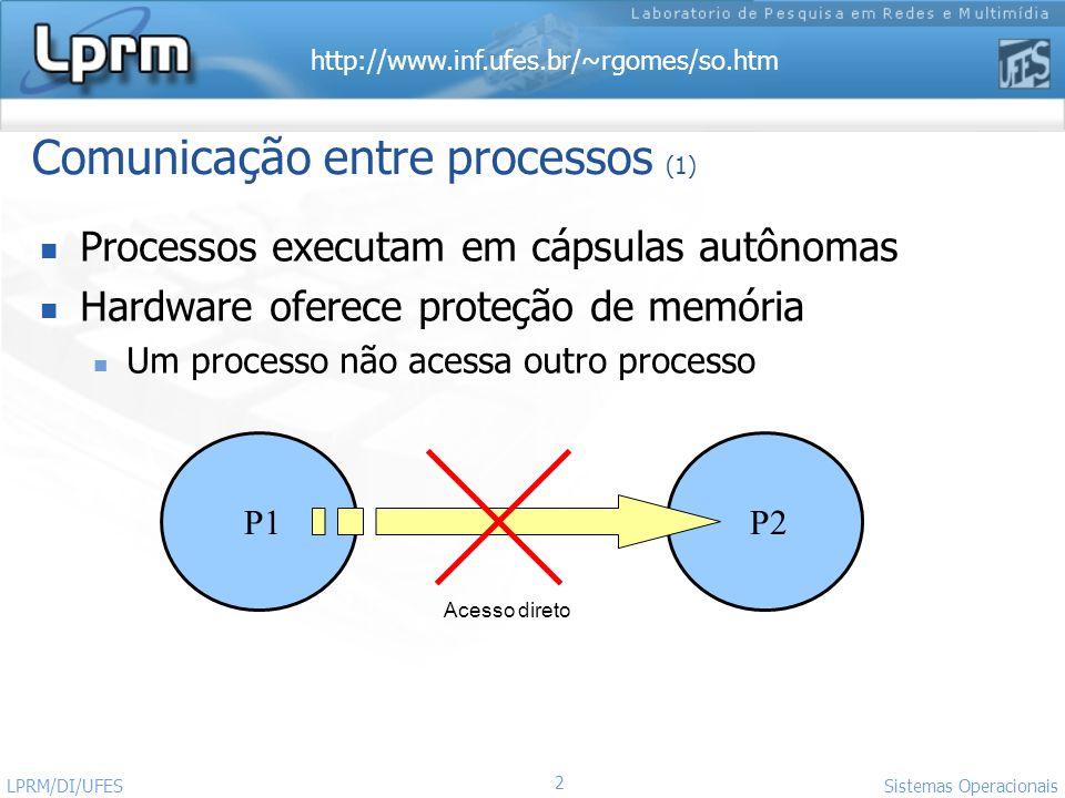 http://www.inf.ufes.br/~rgomes/so.htm 2 Sistemas Operacionais LPRM/DI/UFES Comunicação entre processos (1) Processos executam em cápsulas autônomas Ha