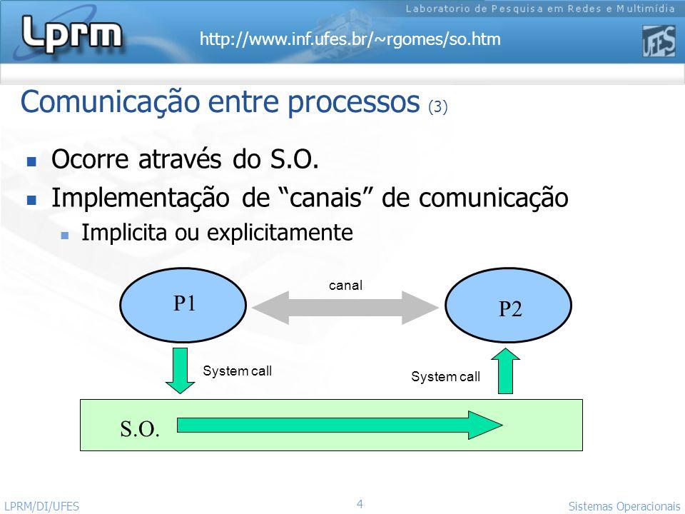 http://www.inf.ufes.br/~rgomes/so.htm 5 Sistemas Operacionais LPRM/DI/UFES Comunicação entre processos (4) Características desejáveis para IPC Rápida Simples de ser utilizada e implementada Um modelo de sincronização bem definido Versátil Funcione igualmente em ambientes distribuídos Sincronização é uma das maiores preocupações em IPC Permitir que o sender indique quando que um dado foi transmitido Permitir que um receiver saiba quando um dado está disponível Permitir que ambos saibam o momento em que podem realizar uma nova IPC