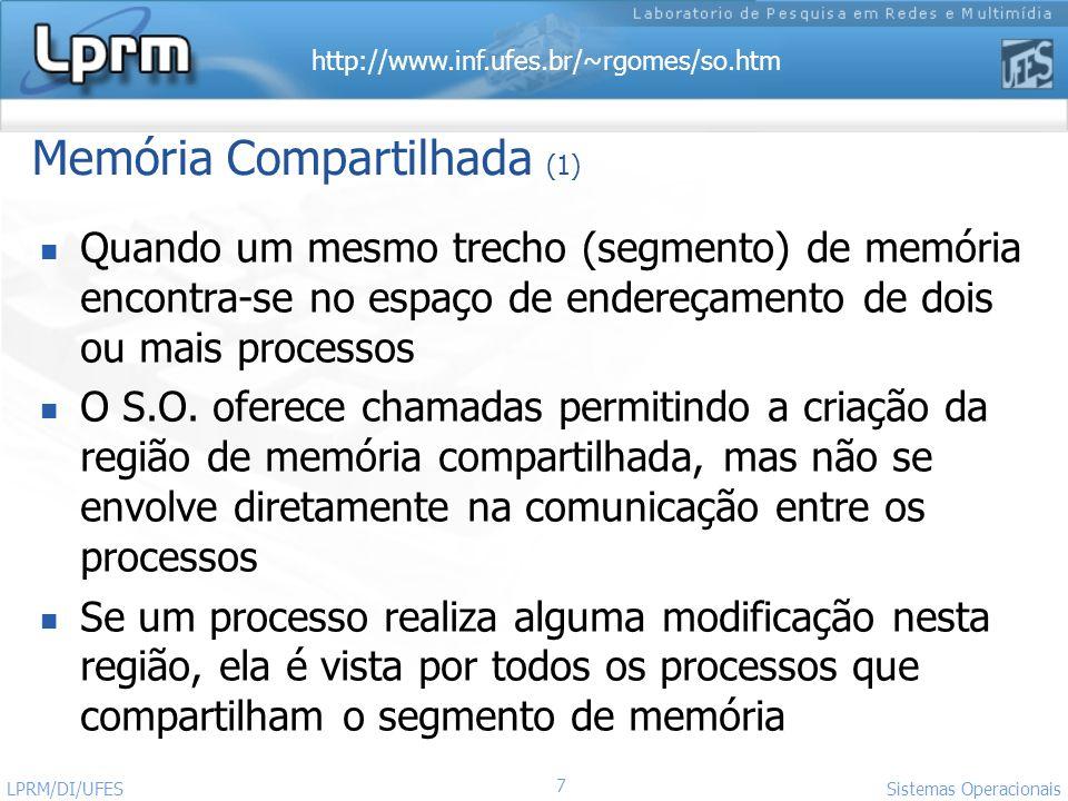 http://www.inf.ufes.br/~rgomes/so.htm 28 Sistemas Operacionais LPRM/DI/UFES Criação e uso de uma área de memória compartilhada (2) 2.