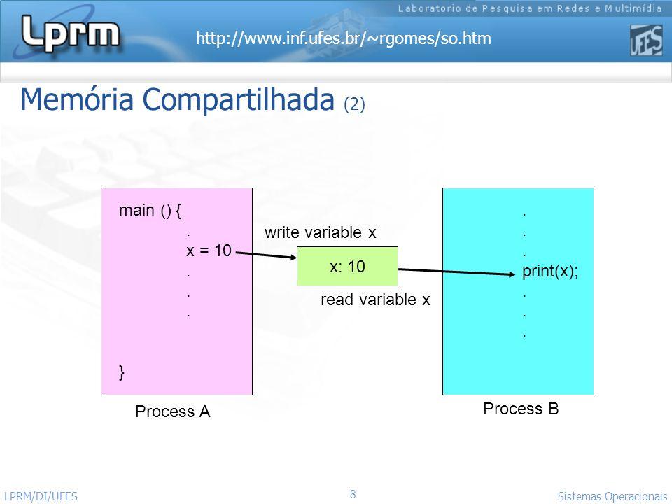 http://www.inf.ufes.br/~rgomes/so.htm 8 Sistemas Operacionais LPRM/DI/UFES Memória Compartilhada (2) Process A Process B write variable x main () {. x
