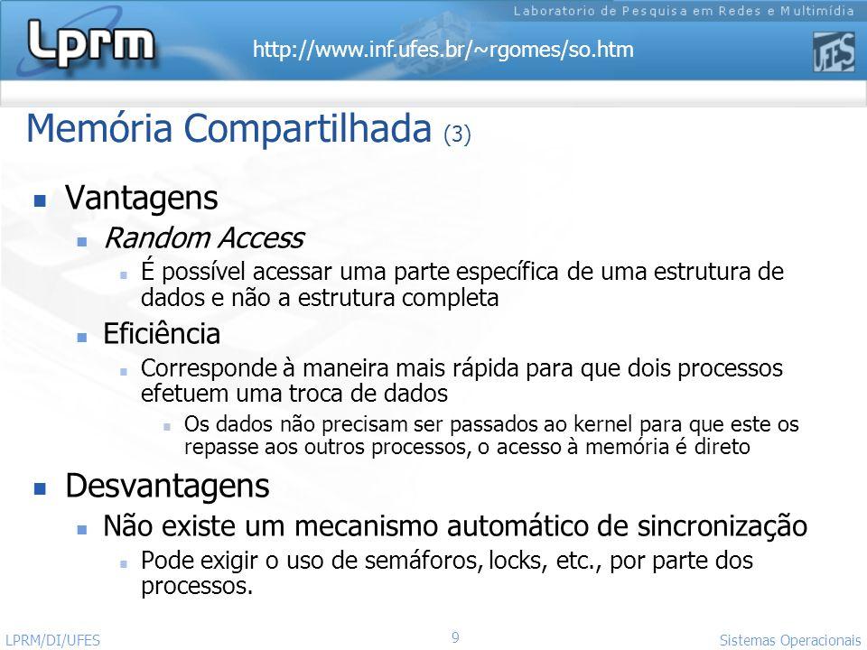 http://www.inf.ufes.br/~rgomes/so.htm 10 Sistemas Operacionais LPRM/DI/UFES Introdução Mecanismos de memória compartilhada permite que diferentes processos acessem (leitura/escrita) um mesmo segmento de memória Definido na extensão POSIX:XSI As áreas de memória compartilhadas e os processos que as utilizam são gerenciados pelo núcleo, mas o acesso ao conteúdo de cada área é feito diretamente pelos processos