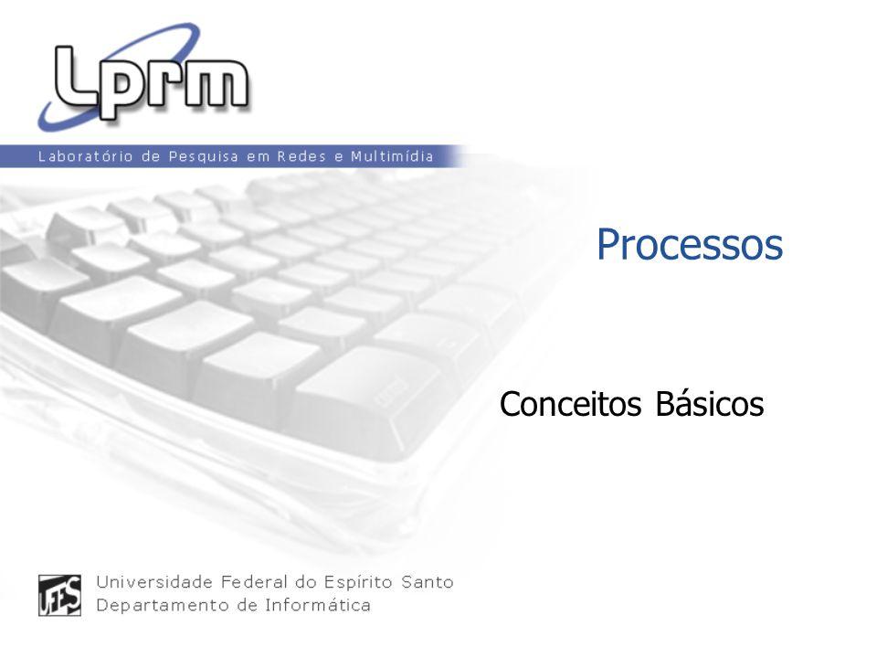 http://www.inf.ufes.br/~rgomes/so.htm Sistemas Operacionais LPRM/DI/UFES 2 Processo (1) Abstração usada pelo S.O.