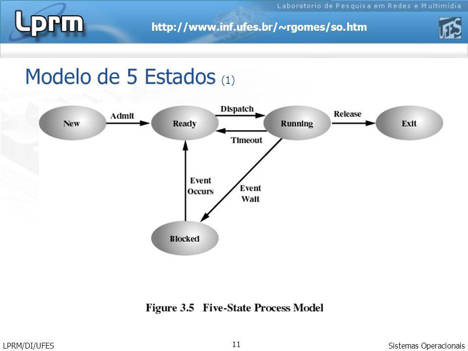 http://www.inf.ufes.br/~rgomes/so.htm Sistemas Operacionais LPRM/DI/UFES 11 Modelo de 5 Estados (1)