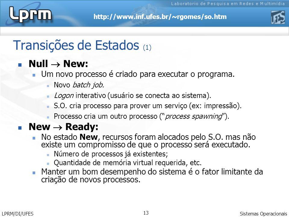 http://www.inf.ufes.br/~rgomes/so.htm Sistemas Operacionais LPRM/DI/UFES 13 Transições de Estados (1) Null New: Um novo processo é criado para executa