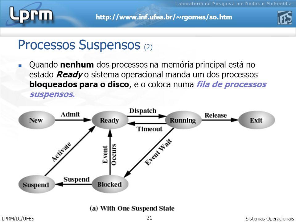 http://www.inf.ufes.br/~rgomes/so.htm Sistemas Operacionais LPRM/DI/UFES 21 Processos Suspensos (2) Quando nenhum dos processos na memória principal e