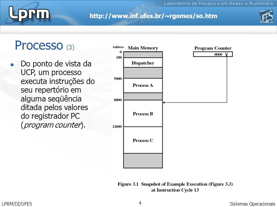 http://www.inf.ufes.br/~rgomes/so.htm Sistemas Operacionais LPRM/DI/UFES 4 Processo (3) Do ponto de vista da UCP, um processo executa instruções do se