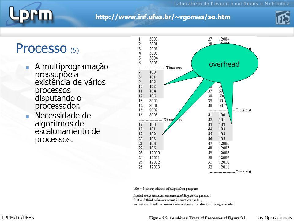 http://www.inf.ufes.br/~rgomes/so.htm Sistemas Operacionais LPRM/DI/UFES 6 Processo (5) A multiprogramação pressupõe a existência de vários processos