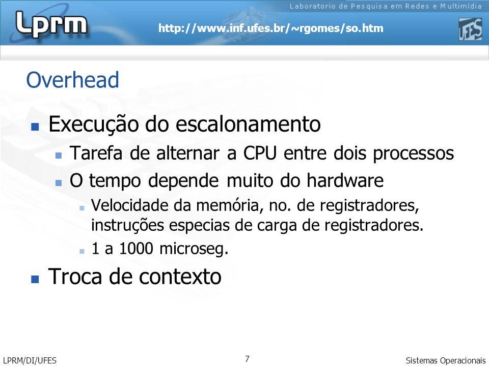 http://www.inf.ufes.br/~rgomes/so.htm Overhead Execução do escalonamento Tarefa de alternar a CPU entre dois processos O tempo depende muito do hardwa