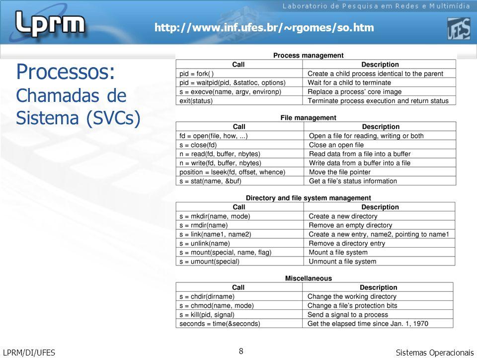 http://www.inf.ufes.br/~rgomes/so.htm Sistemas Operacionais LPRM/DI/UFES 9 Criação de processo #include void main (int argc, char *argv[]) { int pid; pid = fork(); if (pid < 0) {fprintf (stderr, Fork falhou); exit (-1);} else if (pid == 0) {printf (processo filho);} else {printf (processo pai ); wait (NULL); printf (filho concluiu ); exit(0);} }