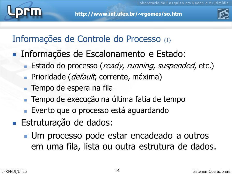 http://www.inf.ufes.br/~rgomes/so.htm Sistemas Operacionais LPRM/DI/UFES 14 Informações de Escalonamento e Estado: Estado do processo (ready, running,