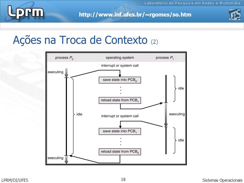 http://www.inf.ufes.br/~rgomes/so.htm Sistemas Operacionais LPRM/DI/UFES 18 Ações na Troca de Contexto (2)