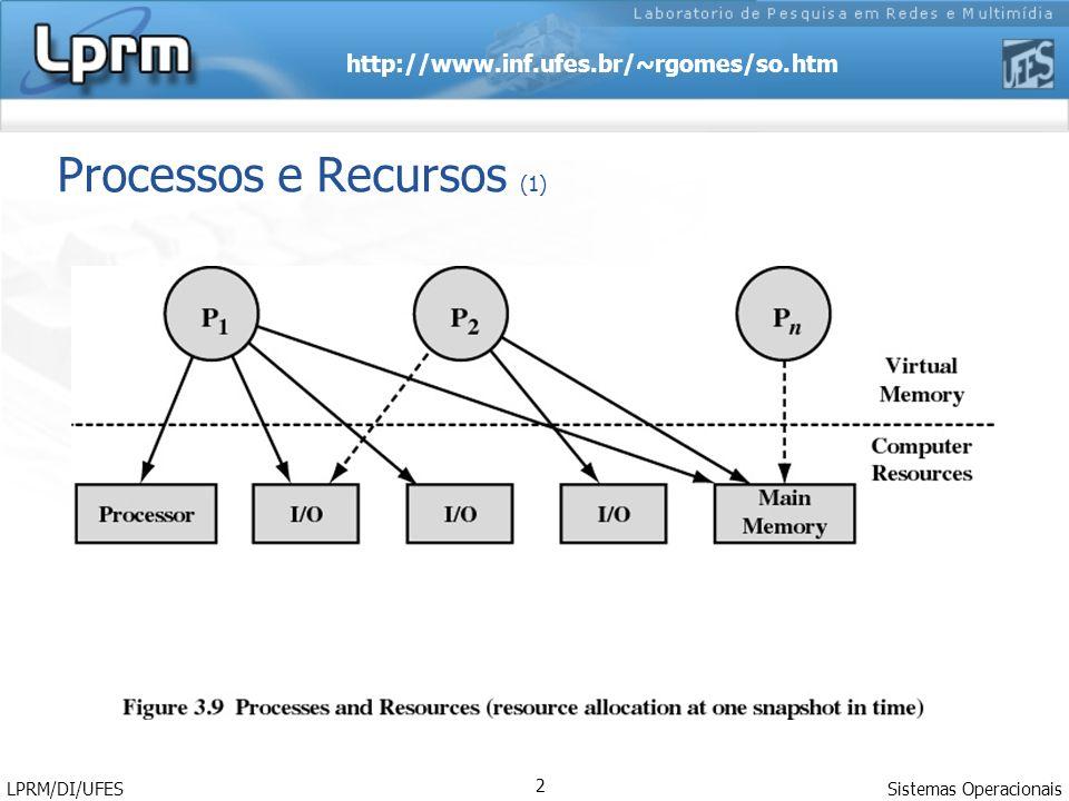 http://www.inf.ufes.br/~rgomes/so.htm Sistemas Operacionais LPRM/DI/UFES 2 Processos e Recursos (1)
