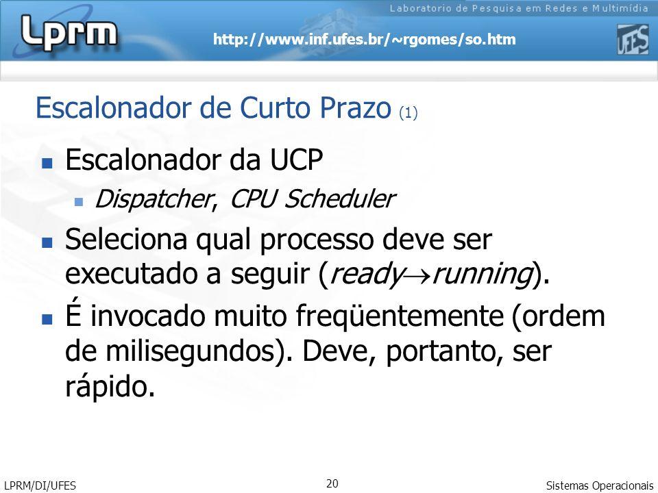 http://www.inf.ufes.br/~rgomes/so.htm Sistemas Operacionais LPRM/DI/UFES 20 Escalonador de Curto Prazo (1) Escalonador da UCP Dispatcher, CPU Schedule