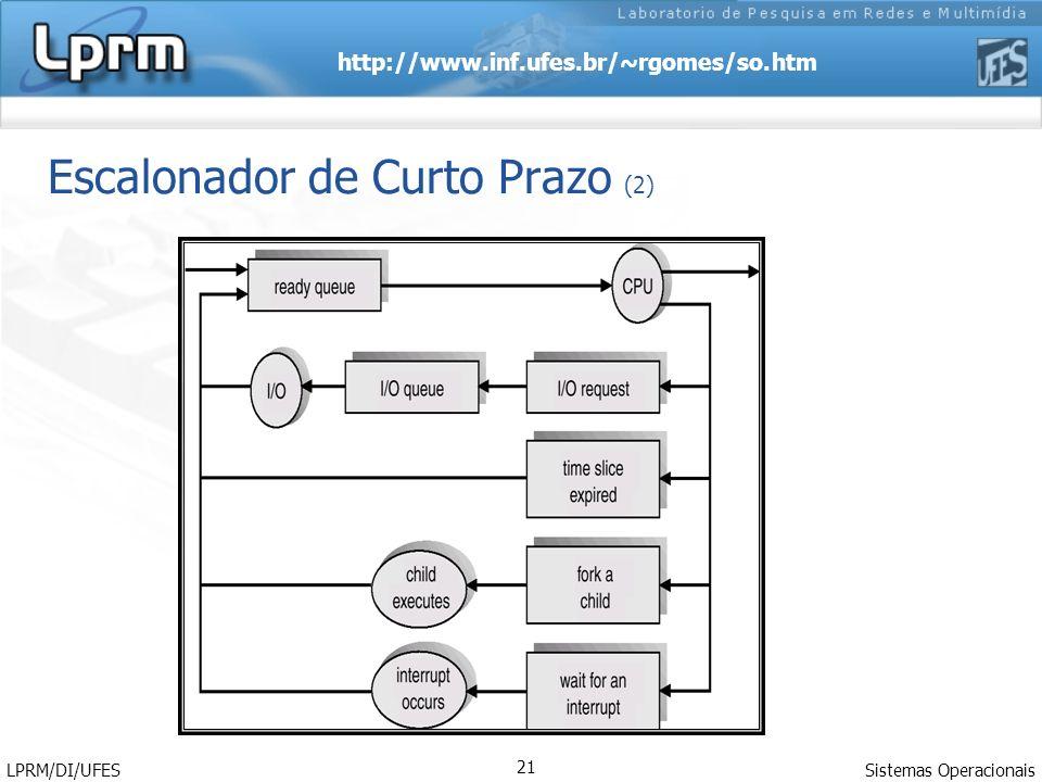 http://www.inf.ufes.br/~rgomes/so.htm Sistemas Operacionais LPRM/DI/UFES 21 Escalonador de Curto Prazo (2)