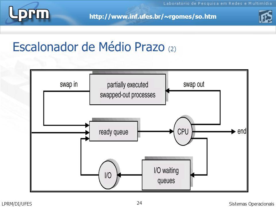 http://www.inf.ufes.br/~rgomes/so.htm Sistemas Operacionais LPRM/DI/UFES 24 Escalonador de Médio Prazo (2)