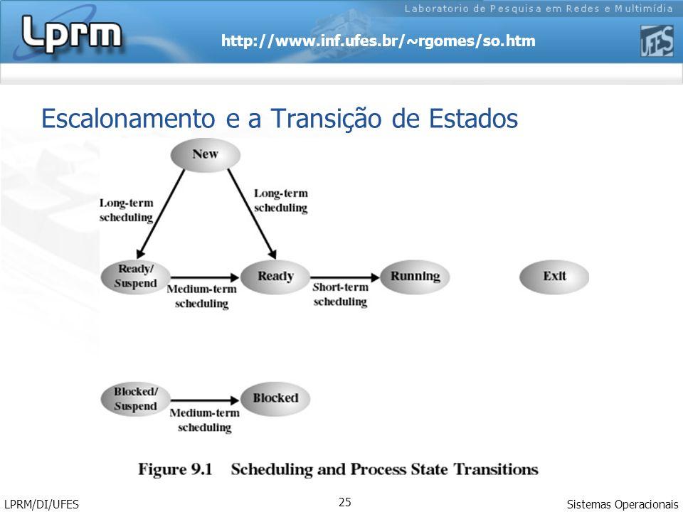 http://www.inf.ufes.br/~rgomes/so.htm Sistemas Operacionais LPRM/DI/UFES 25 Escalonamento e a Transição de Estados