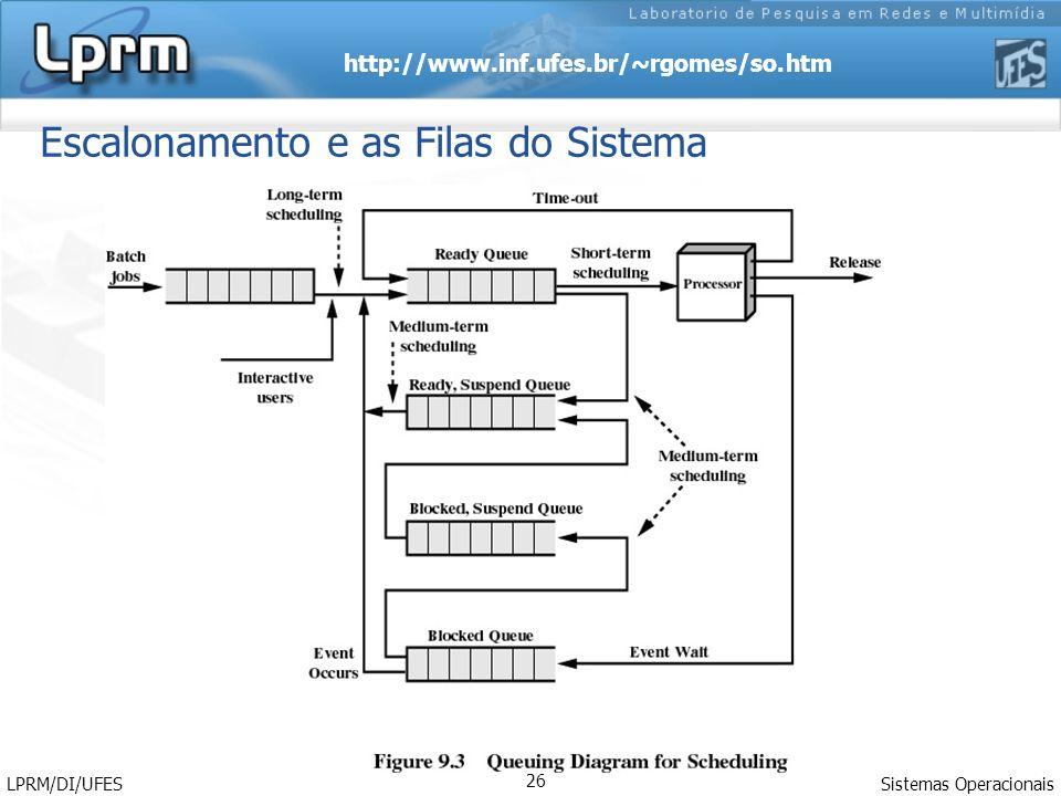 http://www.inf.ufes.br/~rgomes/so.htm Sistemas Operacionais LPRM/DI/UFES 26 Escalonamento e as Filas do Sistema