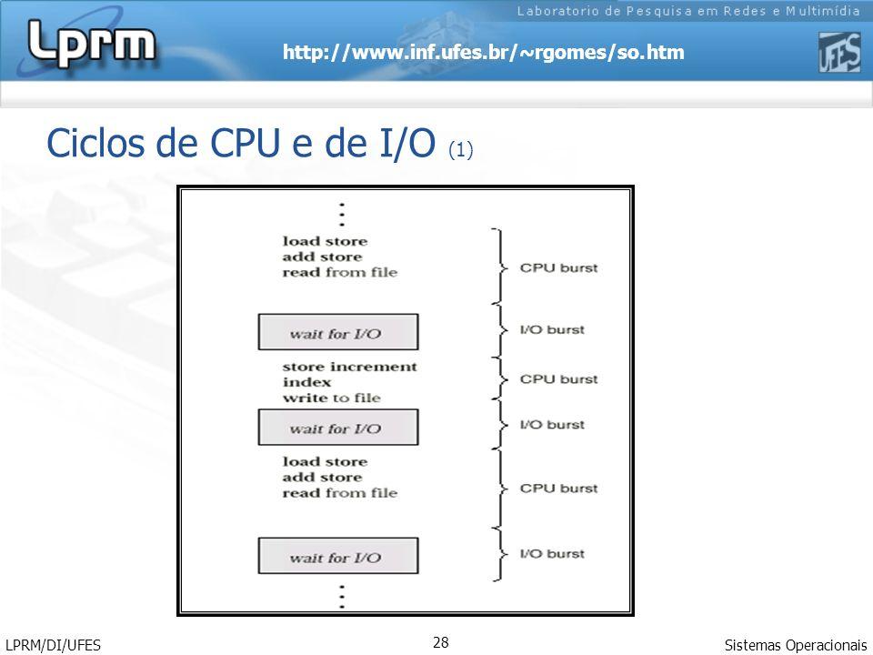 http://www.inf.ufes.br/~rgomes/so.htm Sistemas Operacionais LPRM/DI/UFES 28 Ciclos de CPU e de I/O (1)