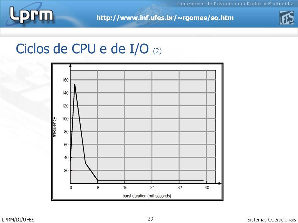 http://www.inf.ufes.br/~rgomes/so.htm Sistemas Operacionais LPRM/DI/UFES 29 Ciclos de CPU e de I/O (2)