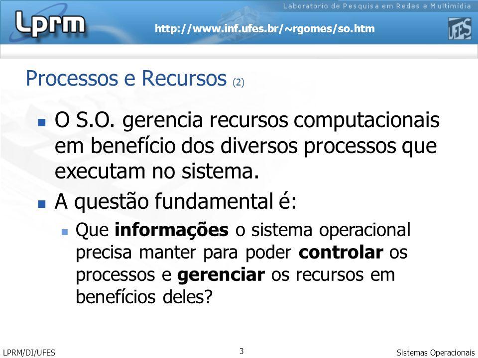 http://www.inf.ufes.br/~rgomes/so.htm Sistemas Operacionais LPRM/DI/UFES 3 Processos e Recursos (2) O S.O. gerencia recursos computacionais em benefíc
