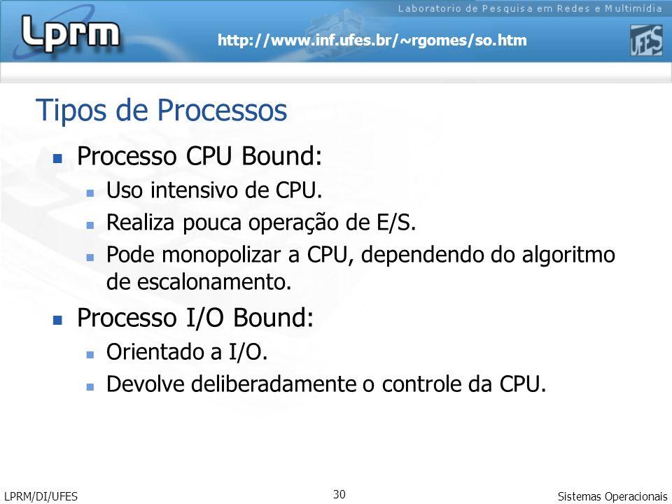 http://www.inf.ufes.br/~rgomes/so.htm Sistemas Operacionais LPRM/DI/UFES 30 Tipos de Processos Processo CPU Bound: Uso intensivo de CPU. Realiza pouca