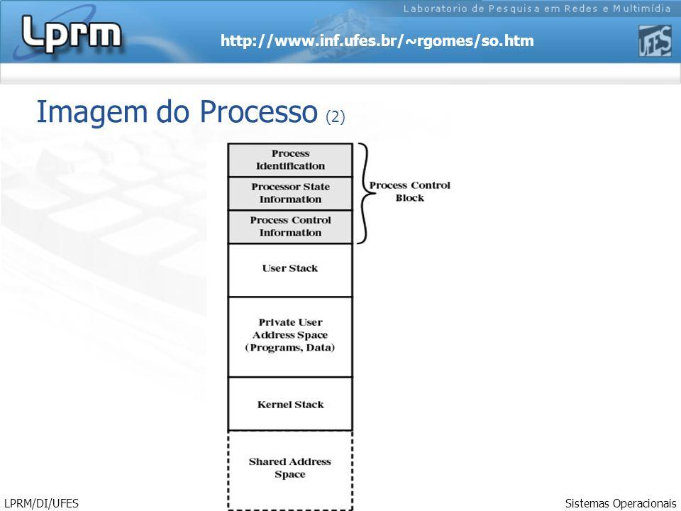 http://www.inf.ufes.br/~rgomes/so.htm Sistemas Operacionais LPRM/DI/UFES 6 Imagem do Processo (2)