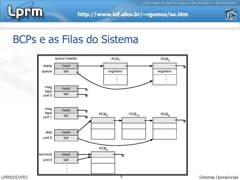 http://www.inf.ufes.br/~rgomes/so.htm Sistemas Operacionais LPRM/DI/UFES 9 BCPs e as Filas do Sistema
