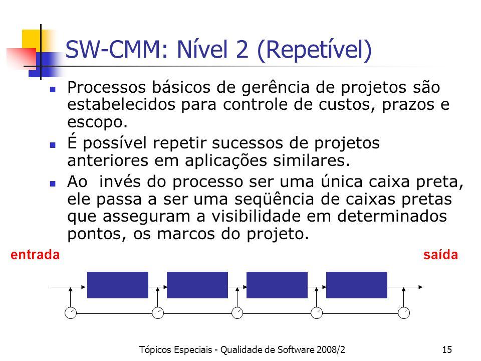 Tópicos Especiais - Qualidade de Software 2008/215 SW-CMM: Nível 2 (Repetível) entradasaída Processos básicos de gerência de projetos são estabelecido