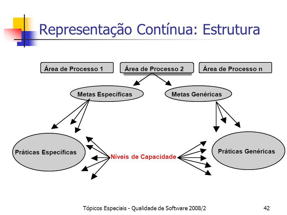 Tópicos Especiais - Qualidade de Software 2008/242 Representação Contínua: Estrutura