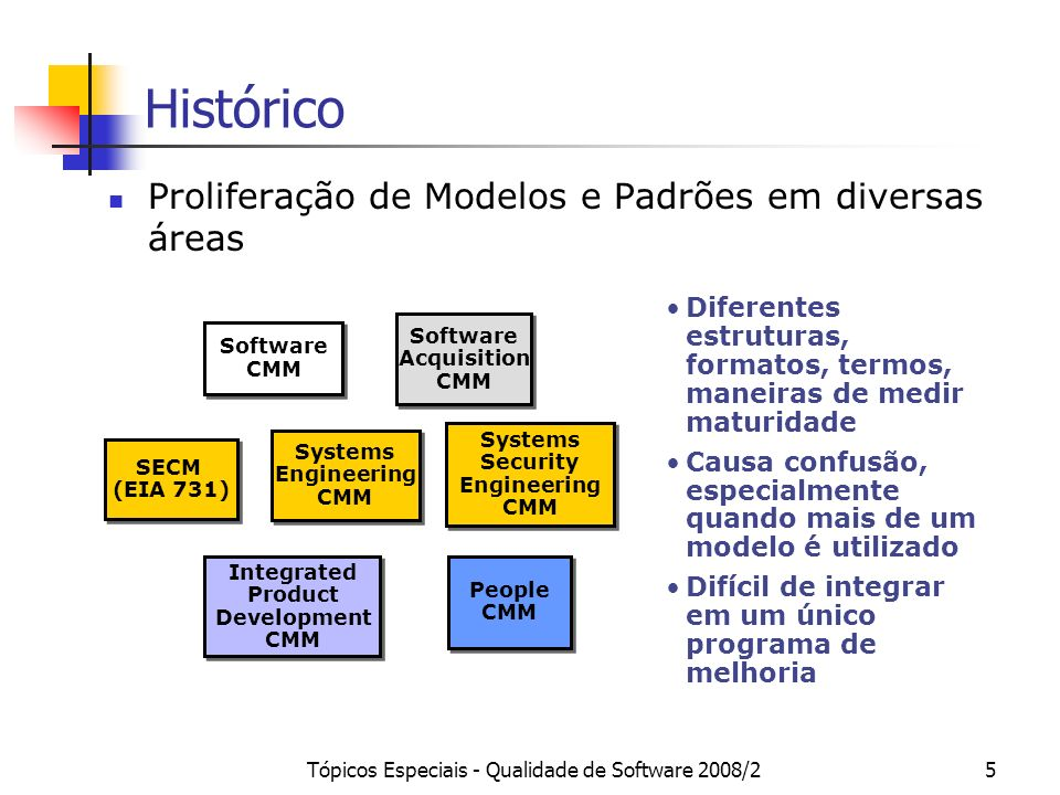 Tópicos Especiais - Qualidade de Software 2008/26 Histórico O CMMI (Capability Maturity Model Integration) foi criado, então, com a finalidade de integrar os diversos modelos CMM.