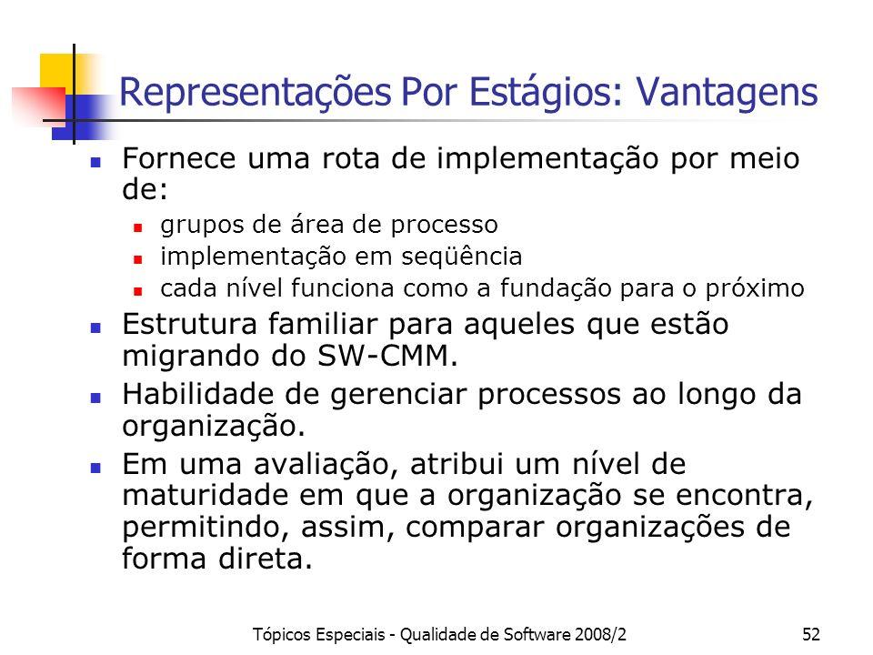 Tópicos Especiais - Qualidade de Software 2008/252 Representações Por Estágios: Vantagens Fornece uma rota de implementação por meio de: grupos de áre
