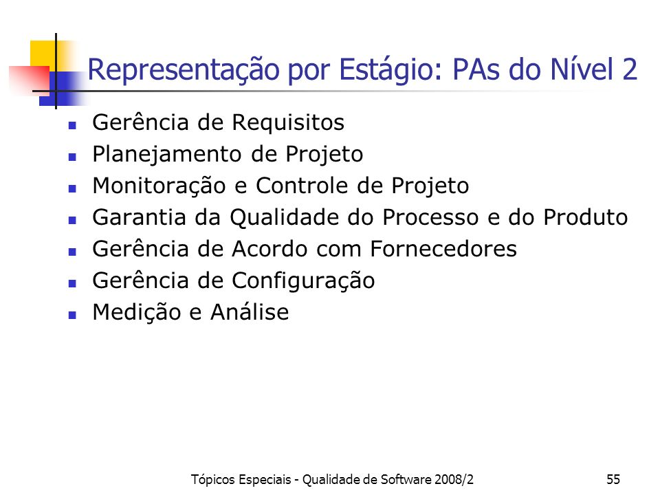 Tópicos Especiais - Qualidade de Software 2008/255 Representação por Estágio: PAs do Nível 2 Gerência de Requisitos Planejamento de Projeto Monitoraçã