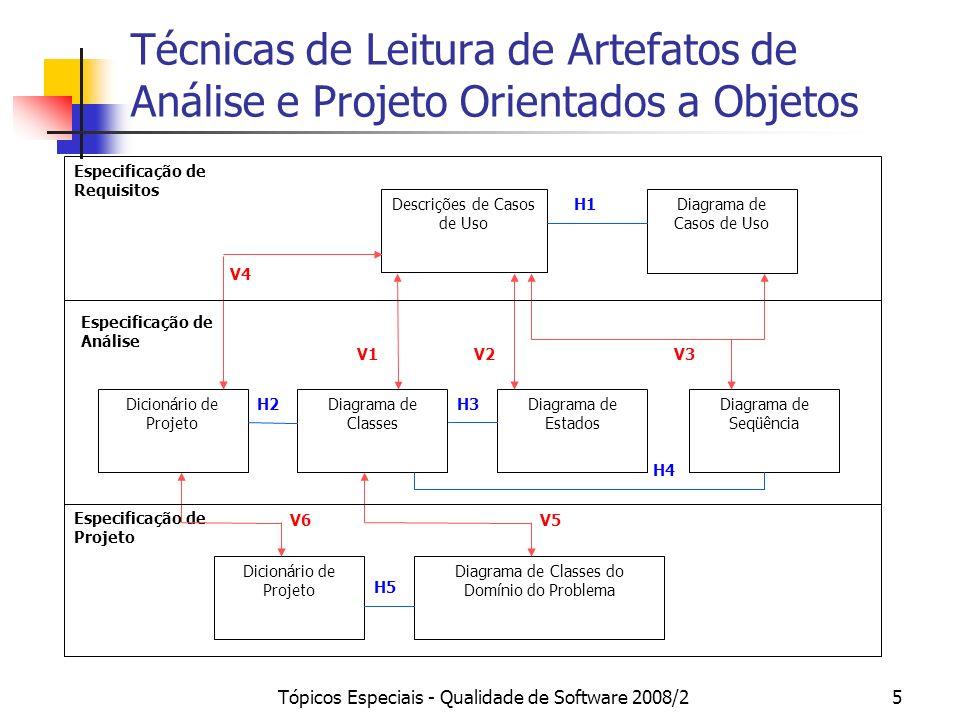 Tópicos Especiais - Qualidade de Software 2008/26 Qualidade de Modelos de Casos de Uso Modelo de Casos de Uso: Diagramas de Casos de Uso + Descrições de Casos de Uso Elementos de Modelo: Ator Caso de Uso Associações entre Atores e Casos de Uso Relacionamentos de Generalização / Especialização entre Atores Relacionamentos entre Casos de Uso Generalização / Especialização entre Casos de Uso Inclusão Extensão