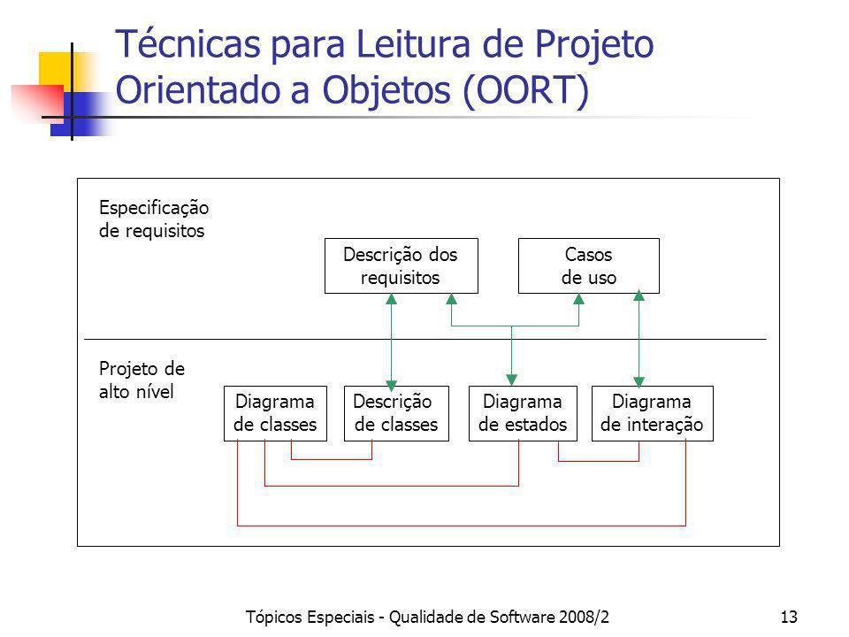 Tópicos Especiais - Qualidade de Software 2008/213 Técnicas para Leitura de Projeto Orientado a Objetos (OORT) Especificação de requisitos Projeto de