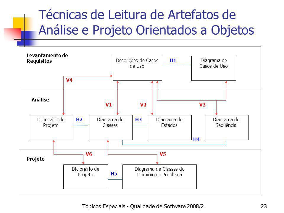 Tópicos Especiais - Qualidade de Software 2008/223 Técnicas de Leitura de Artefatos de Análise e Projeto Orientados a Objetos Diagrama de Casos de Uso