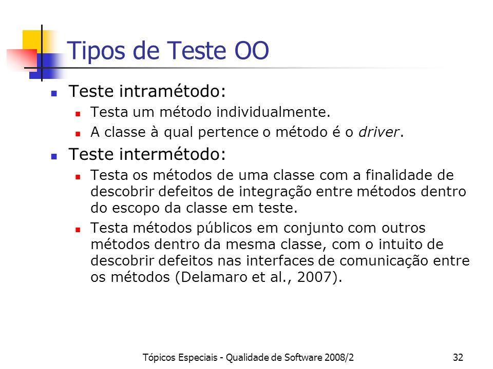 Tópicos Especiais - Qualidade de Software 2008/232 Tipos de Teste OO Teste intramétodo: Testa um método individualmente. A classe à qual pertence o mé