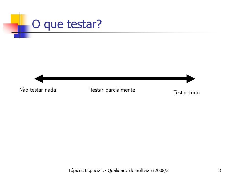 Tópicos Especiais - Qualidade de Software 2008/219 Estimativas e Riscos Como qualquer atividade de planejamento, planejar testes envolve a gerência de riscos e a realização de estimativas de esforço, recursos (pessoas, equipamentos, software), tempo e custo.
