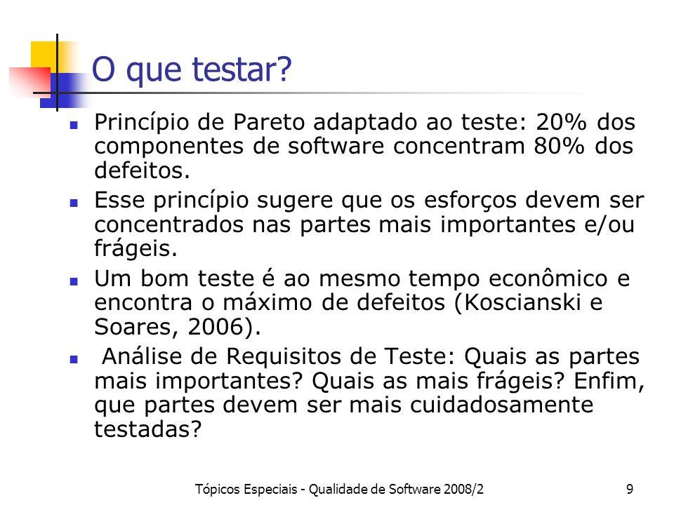 Tópicos Especiais - Qualidade de Software 2008/220 Plano de Testes Como qualquer atividade de planejamento, um plano de testes deve ser elaborado, descrevendo o escopo, o processo de teste definido, os recursos alocados, estimativas, cronograma e riscos.
