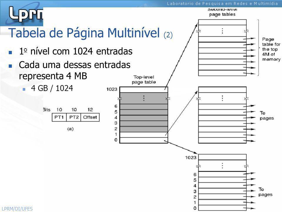http://www.inf.ufes.br/~rgomes/so.htm 18 Sistemas Operacionais LPRM/DI/UFES Tabela de Página Multinível (2) 1 o nível com 1024 entradas Cada uma dessa